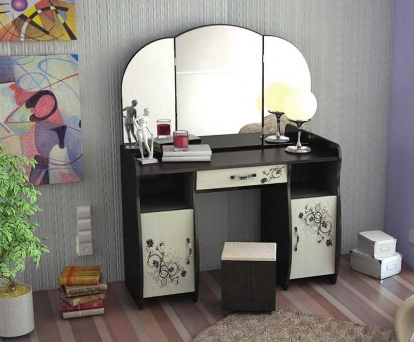 Трюмо с зеркалом в спальню | Современные особенности использования трюмо и секреты его размещения